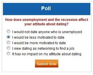 poll on dating in recession